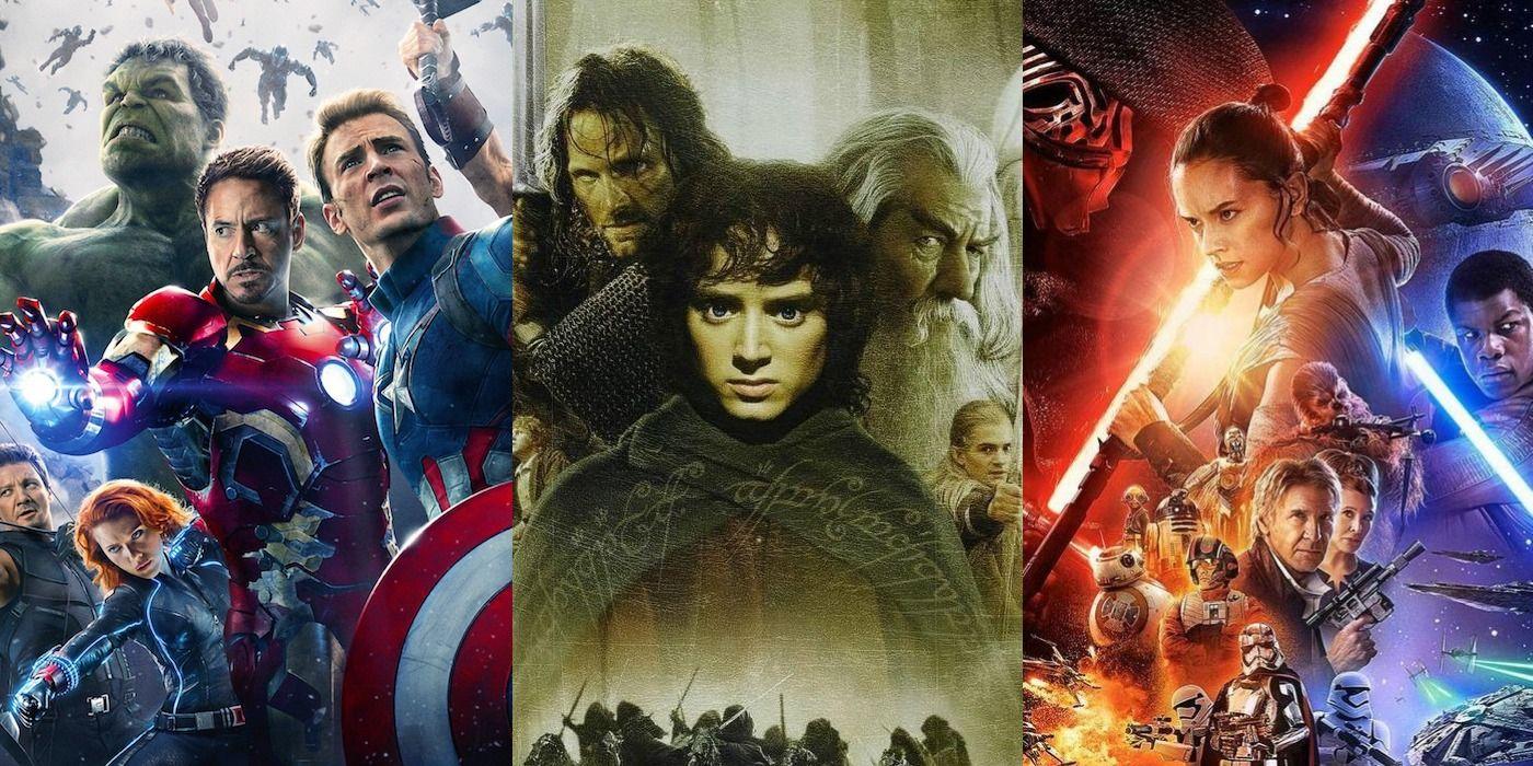 best movie franchises ever ranked screenrant
