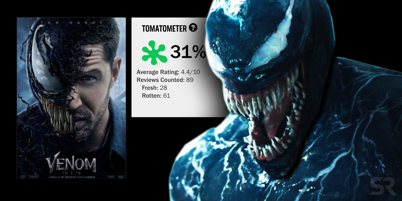 e5df116b3 Venom Movie: The Most Brutal Reviews | ScreenRant