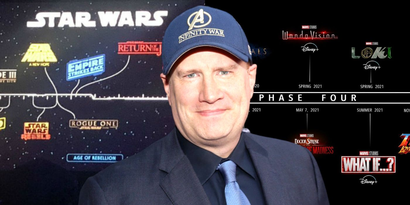 Kevin Feige's Star Wars Connection