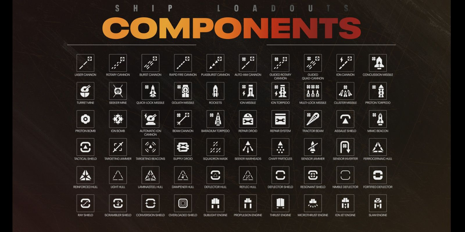 Star-Wars-Squadrons-Ship-Loadouts-Components.jpg?q=50&fit=crop&w=1920&h=1080&dpr=1.5