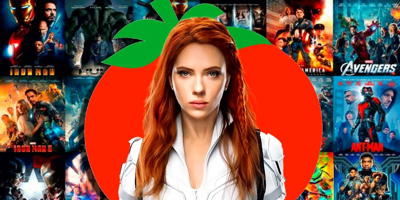 How Black Widow's Rotten Tomatoes Score Compares to the Rest of the MCU