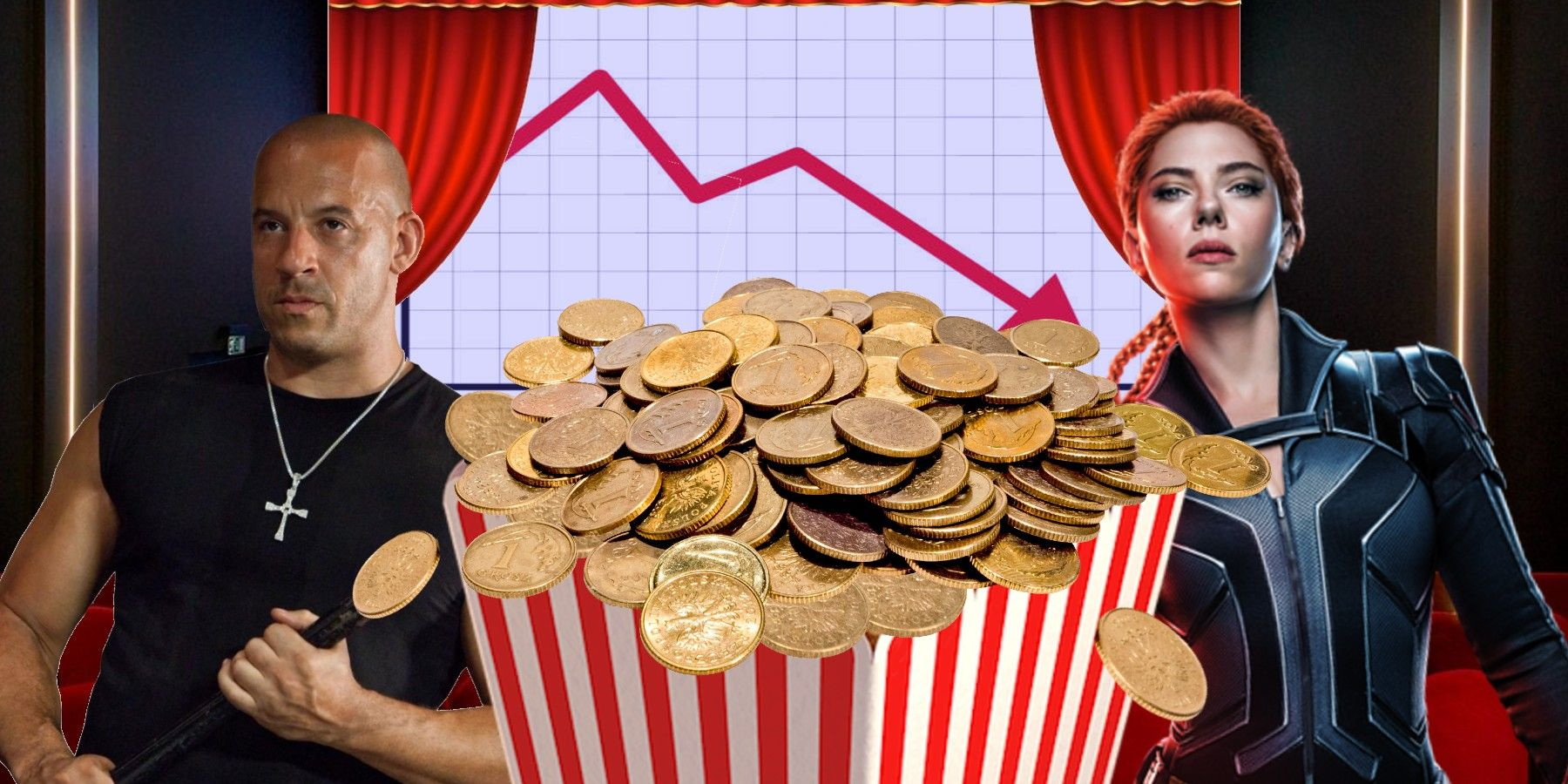 Movie Box Office Numbers Will Never Be The Same | Screen Rant